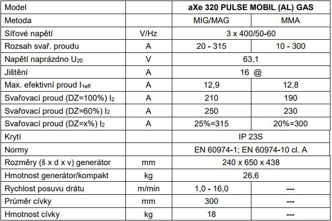 Technické parametrysvařovacího synergického invertoru aXe 320 Mobil Gas AlfaIn