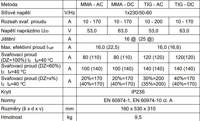 Technické parametry svářečky alfain 200 ac/dc