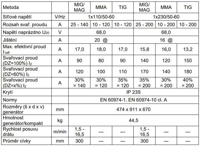 Technické parametry svářečka AlfaIn aXe 201 MIG LCD